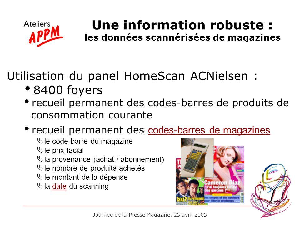 Journée de la Presse Magazine. 25 avril 2005 Une information robuste : les données scannérisées de magazines Utilisation du panel HomeScan ACNielsen :