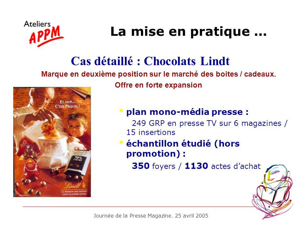 Journée de la Presse Magazine. 25 avril 2005 La mise en pratique... Cas détaillé : Chocolats Lindt Marque en deuxième position sur le marché des boite