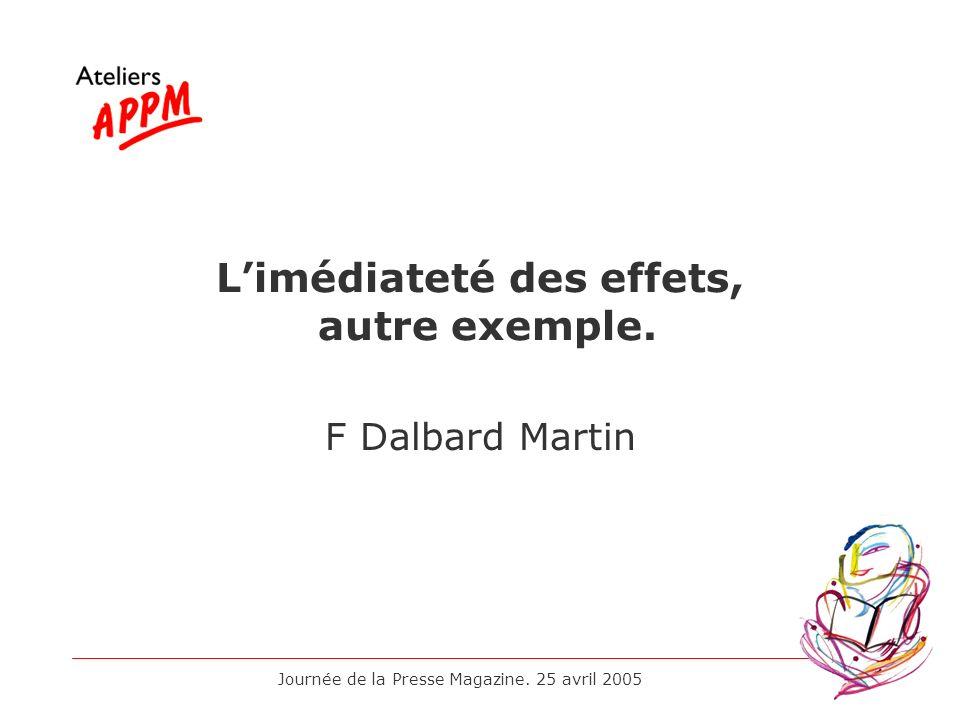 Journée de la Presse Magazine. 25 avril 2005 Limédiateté des effets, autre exemple. F Dalbard Martin
