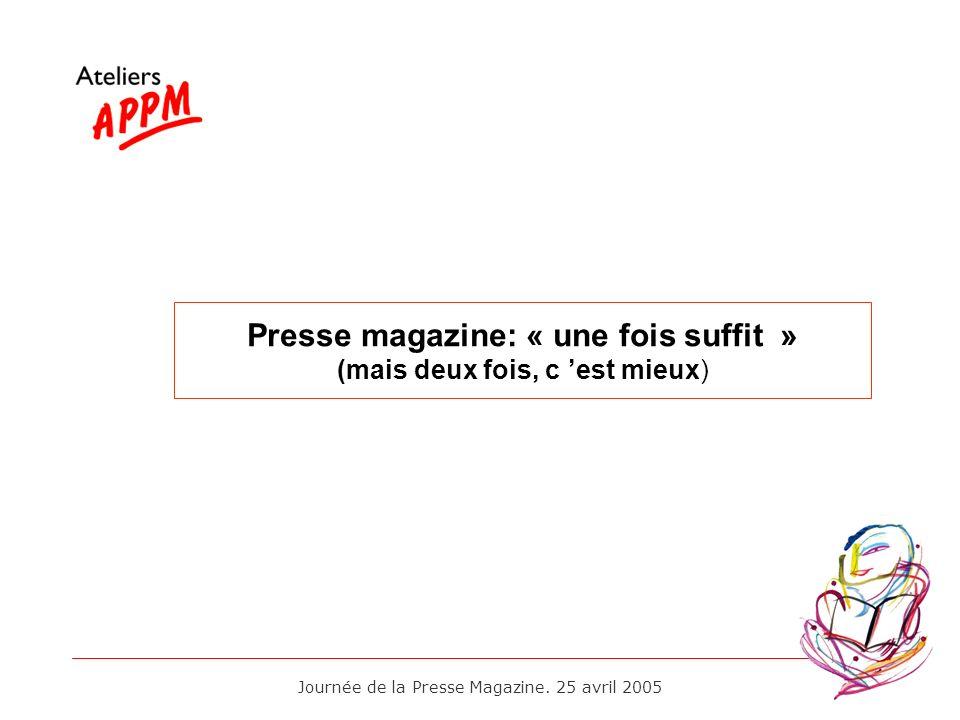 Journée de la Presse Magazine. 25 avril 2005 Presse magazine: « une fois suffit » (mais deux fois, c est mieux)