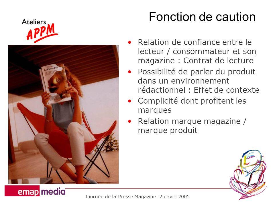Journée de la Presse Magazine. 25 avril 2005 Relation de confiance entre le lecteur / consommateur et son magazine : Contrat de lecture Possibilité de