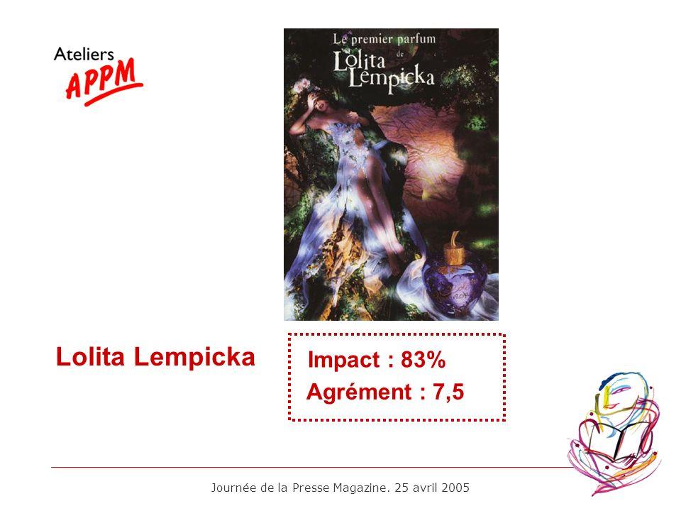Journée de la Presse Magazine. 25 avril 2005 Impact : 83% Agrément : 7,5 Lolita Lempicka