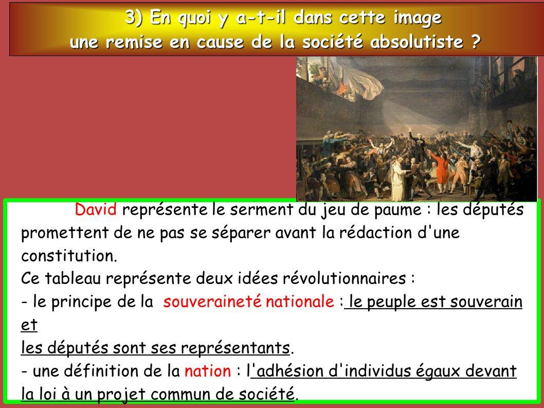 David représente le serment du jeu de paume : les députés promettent de ne pas se séparer avant la rédaction d'une constitution. Ce tableau représente