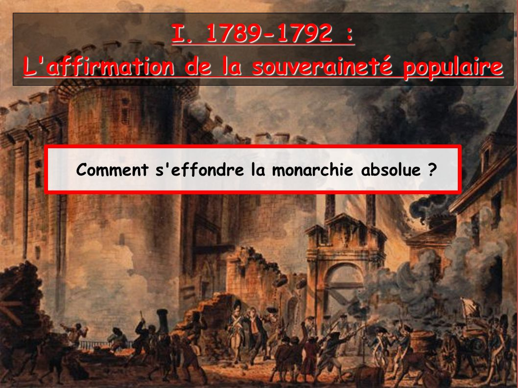 I. 1789-1792 : L'affirmation de la souveraineté populaire Comment s'effondre la monarchie absolue ?