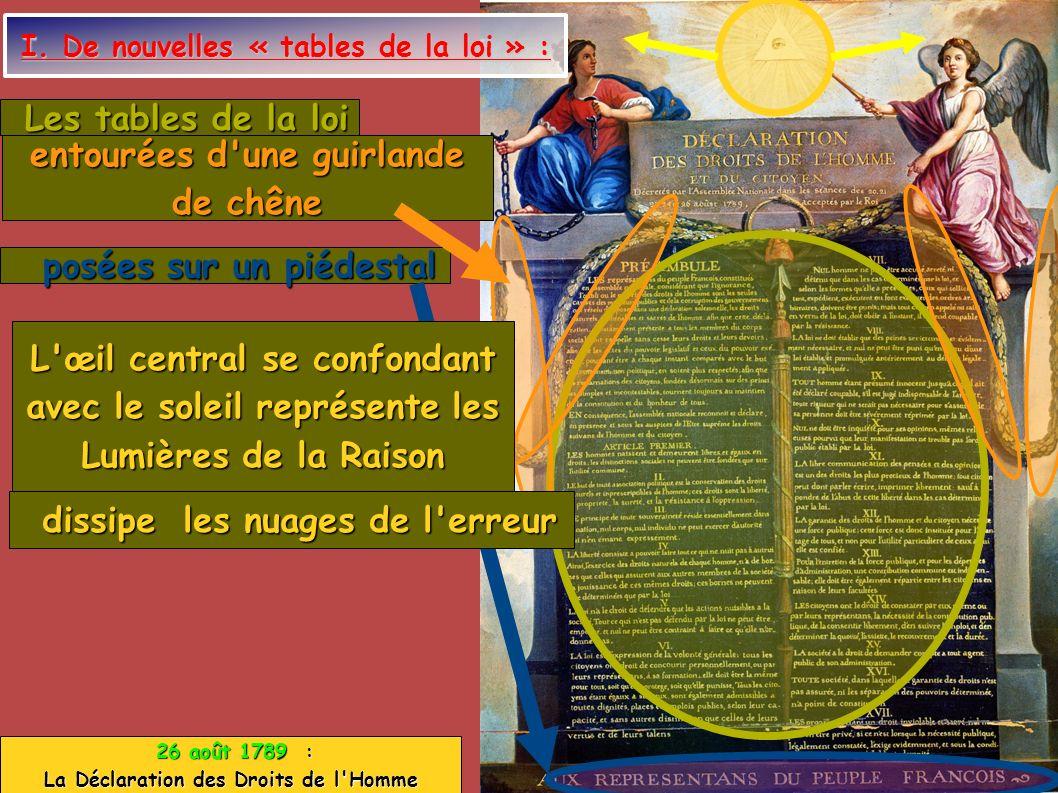 26 août 1789 : 26 août 1789 : La Déclaration des Droits de l'Homme posées sur un piédestal posées sur un piédestal Les tables de la loi Les tables de