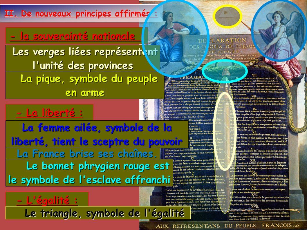 Les verges liées représentent Les verges liées représentent l'unité des provinces La pique, symbole du peuple La pique, symbole du peuple en arme - La