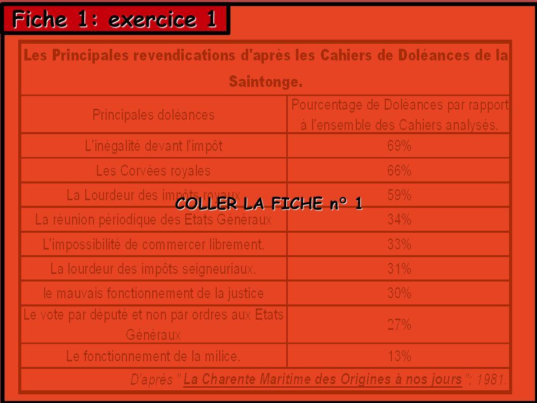 COLLER LA FICHE n° 1 Fiche 1: exercice 1