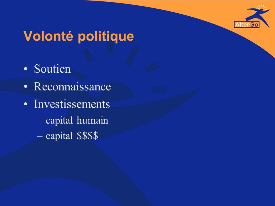 Volonté politique Soutien Reconnaissance Investissements –capital humain –capital $$$$