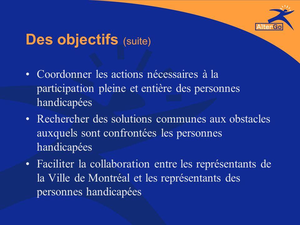 Des objectifs (suite) Coordonner les actions nécessaires à la participation pleine et entière des personnes handicapées Rechercher des solutions commu