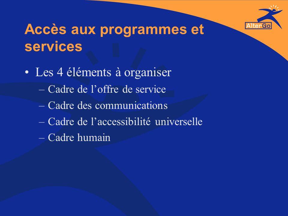 Accès aux programmes et services Les 4 éléments à organiser –Cadre de loffre de service –Cadre des communications –Cadre de laccessibilité universelle