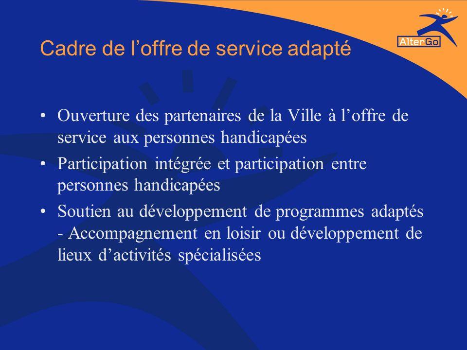Cadre de loffre de service adapté Ouverture des partenaires de la Ville à loffre de service aux personnes handicapées Participation intégrée et partic