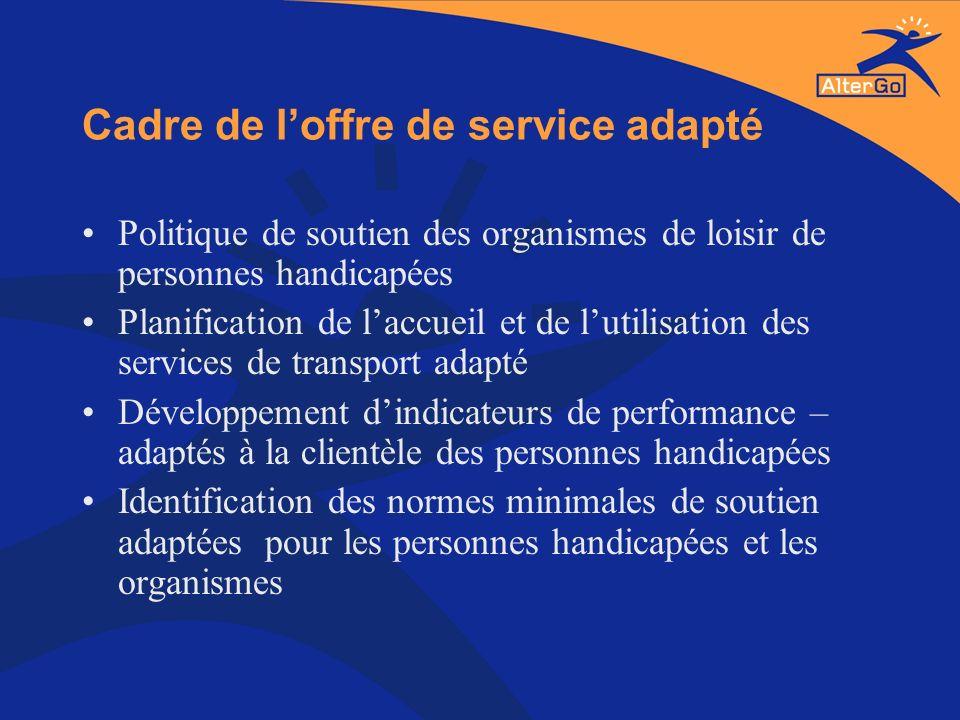 Cadre de loffre de service adapté Politique de soutien des organismes de loisir de personnes handicapées Planification de laccueil et de lutilisation