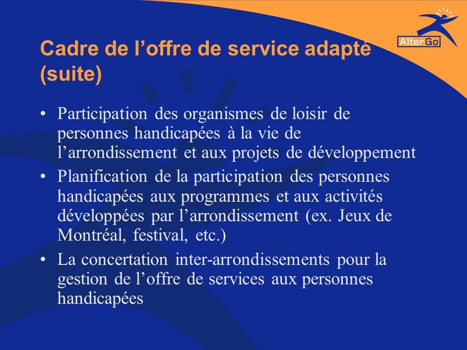 Cadre de loffre de service adapté (suite) Participation des organismes de loisir de personnes handicapées à la vie de larrondissement et aux projets d