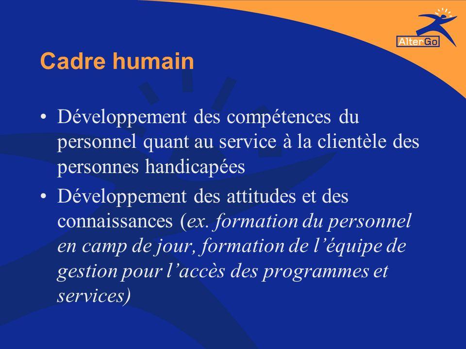Cadre humain Développement des compétences du personnel quant au service à la clientèle des personnes handicapées Développement des attitudes et des c