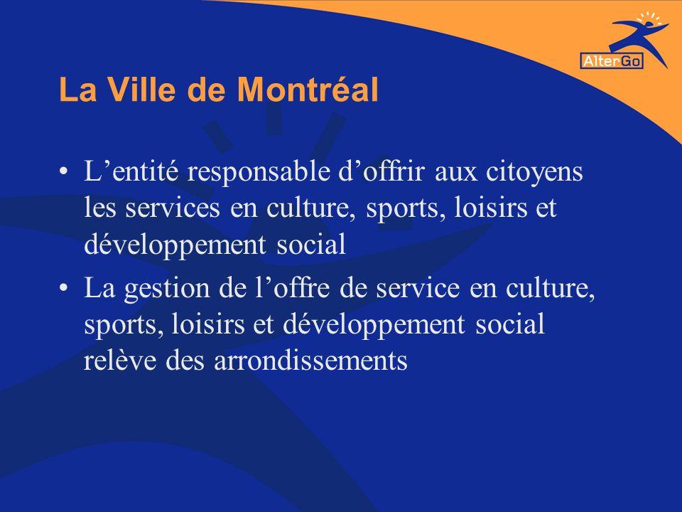 La Ville de Montréal Lentité responsable doffrir aux citoyens les services en culture, sports, loisirs et développement social La gestion de loffre de