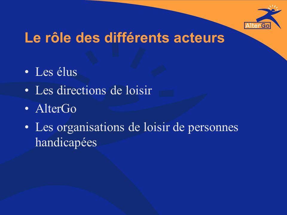 Le rôle des différents acteurs Les élus Les directions de loisir AlterGo Les organisations de loisir de personnes handicapées