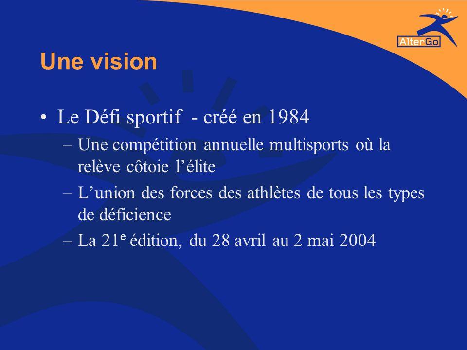 Une vision Le Défi sportif - créé en 1984 –Une compétition annuelle multisports où la relève côtoie lélite –Lunion des forces des athlètes de tous les