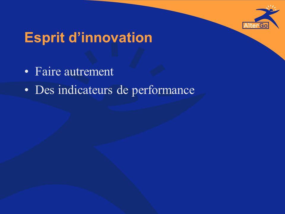 Esprit dinnovation Faire autrement Des indicateurs de performance