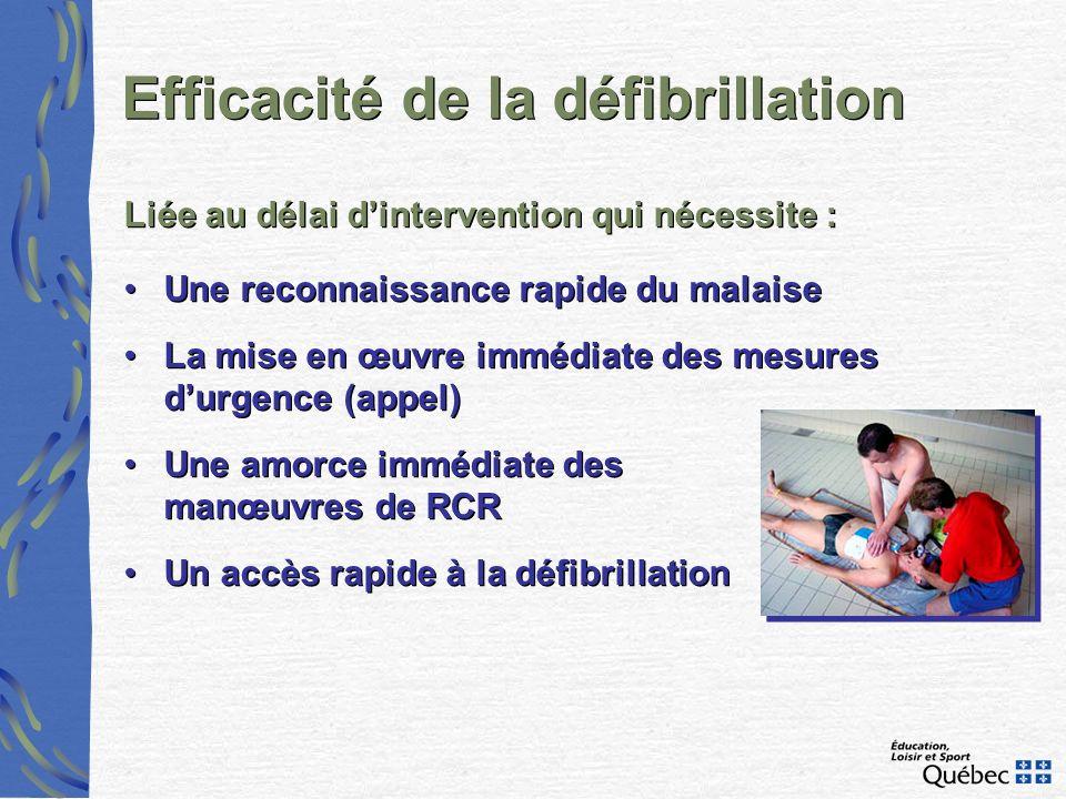 Efficacité de la défibrillation (2)