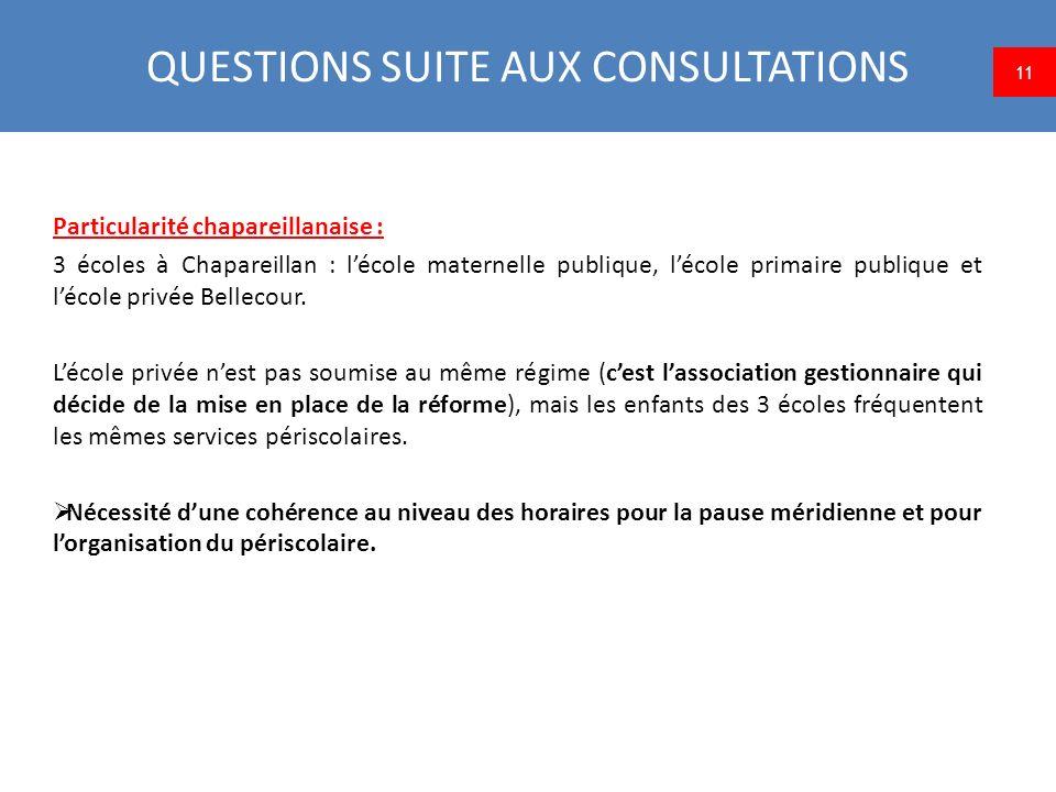 QUESTIONS SUITE AUX CONSULTATIONS Pause méridienne : Prise en compte des obligations des parents qui ont des enfants en maternelle et en primaire.