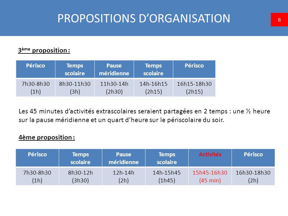 ORGANISATION, ENCADREMENT Organisation : o Le temps dactivités organisé par la commune (après la pause méridienne ou après la journée de classe) nest pas obligatoire pour les enfants.
