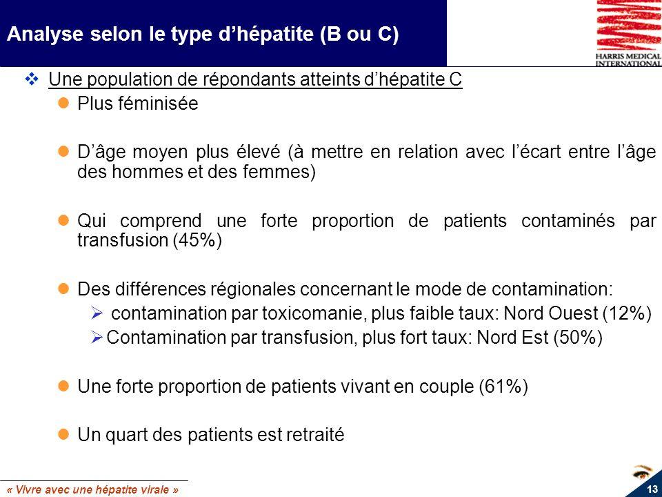 « Vivre avec une hépatite virale » 13 Analyse selon le type dhépatite (B ou C) Une population de répondants atteints dhépatite C Plus féminisée Dâge m