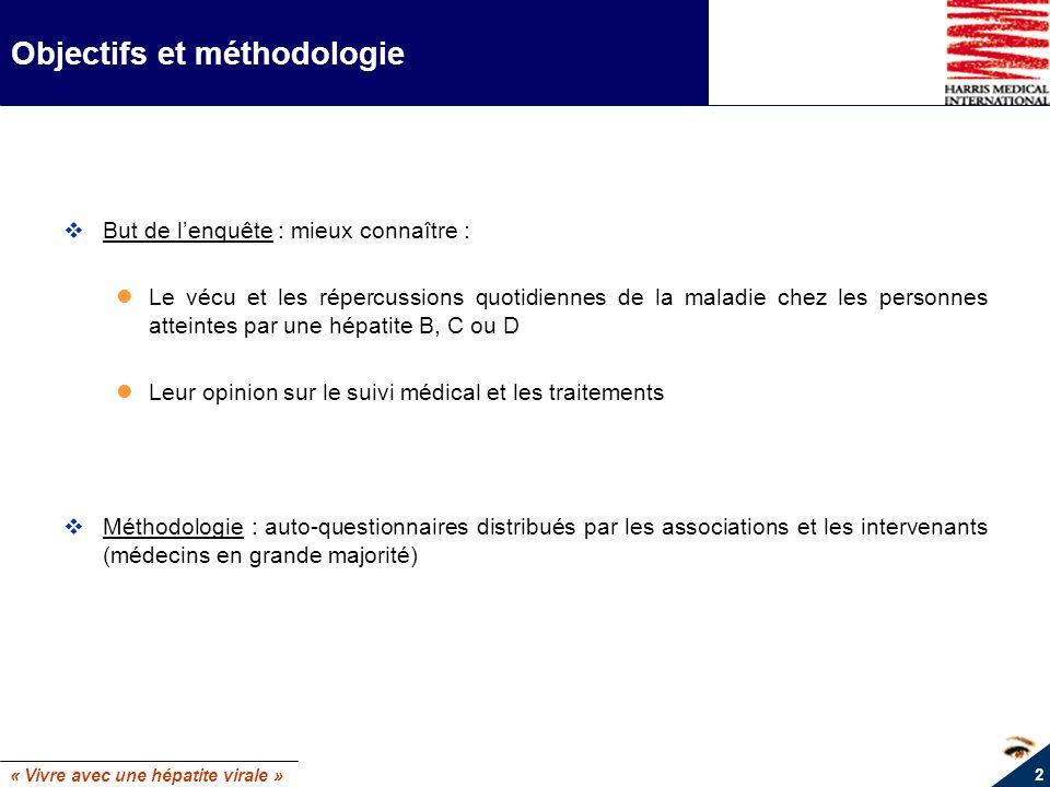 2 Objectifs et méthodologie But de lenquête : mieux connaître : Le vécu et les répercussions quotidiennes de la maladie chez les personnes atteintes p