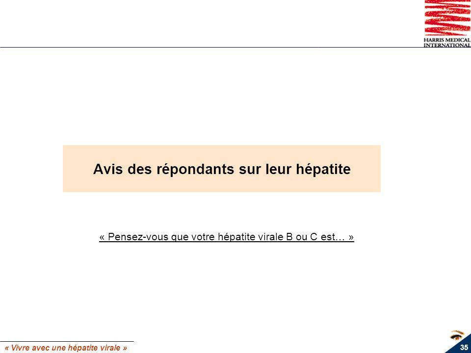 « Vivre avec une hépatite virale » 35 Avis des répondants sur leur hépatite « Pensez-vous que votre hépatite virale B ou C est… »