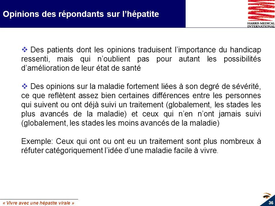 « Vivre avec une hépatite virale » 36 Opinions des répondants sur lhépatite Des patients dont les opinions traduisent limportance du handicap ressenti
