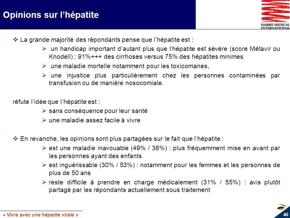 « Vivre avec une hépatite virale » 40 Opinions sur lhépatite La grande majorité des répondants pense que lhépatite est : Ø un handicap important dauta