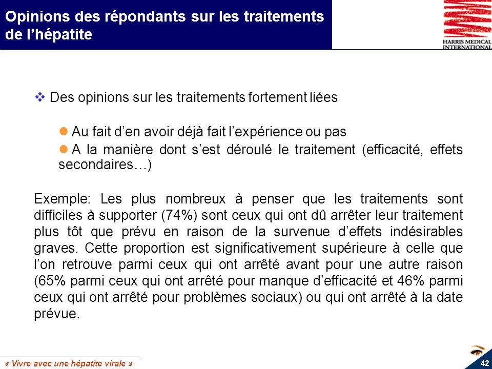 « Vivre avec une hépatite virale » 42 Opinions des répondants sur les traitements de lhépatite Des opinions sur les traitements fortement liées Au fai
