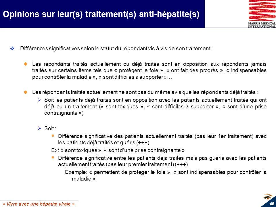 « Vivre avec une hépatite virale » 45 Opinions sur leur(s) traitement(s) anti-hépatite(s) Différences significatives selon le statut du répondant vis