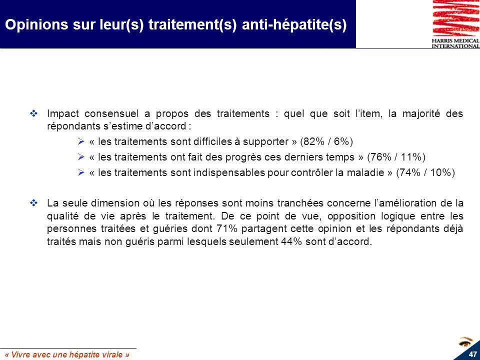 « Vivre avec une hépatite virale » 47 Opinions sur leur(s) traitement(s) anti-hépatite(s) Impact consensuel a propos des traitements : quel que soit l