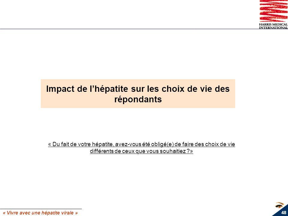 « Vivre avec une hépatite virale » 48 Impact de lhépatite sur les choix de vie des répondants « Du fait de votre hépatite, avez-vous été obligé(e) de
