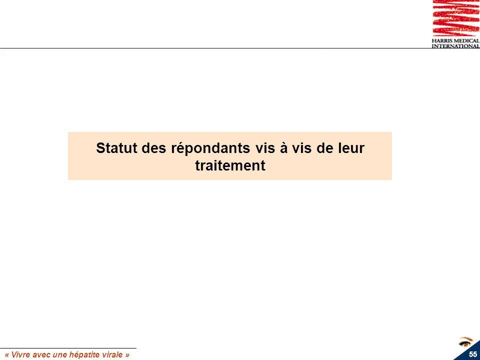 « Vivre avec une hépatite virale » 55 Statut des répondants vis à vis de leur traitement