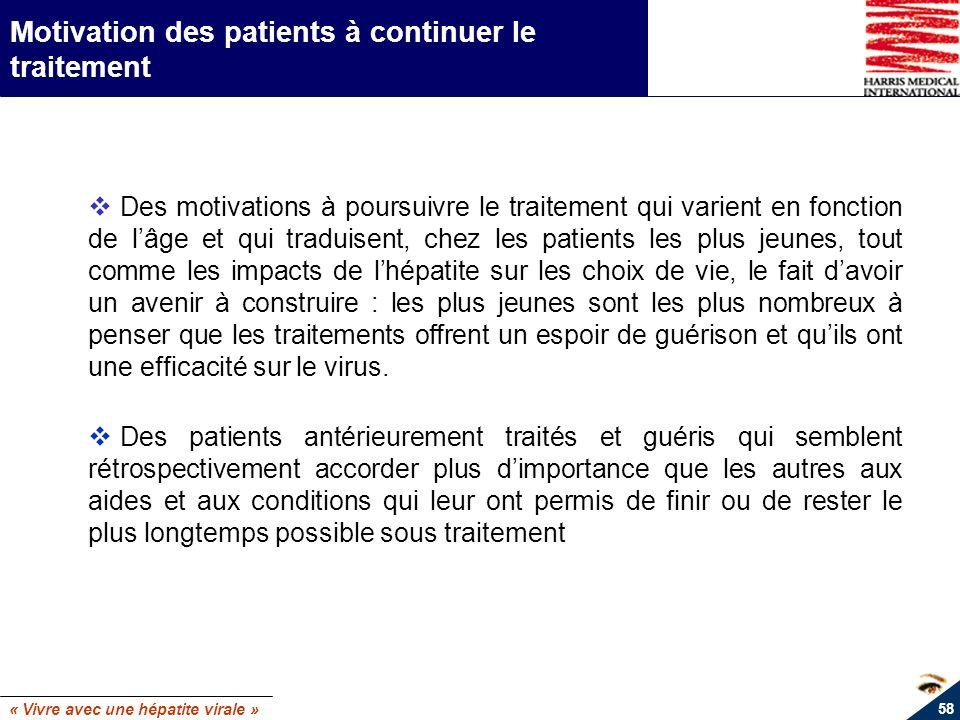 « Vivre avec une hépatite virale » 58 Motivation des patients à continuer le traitement Des motivations à poursuivre le traitement qui varient en fonc