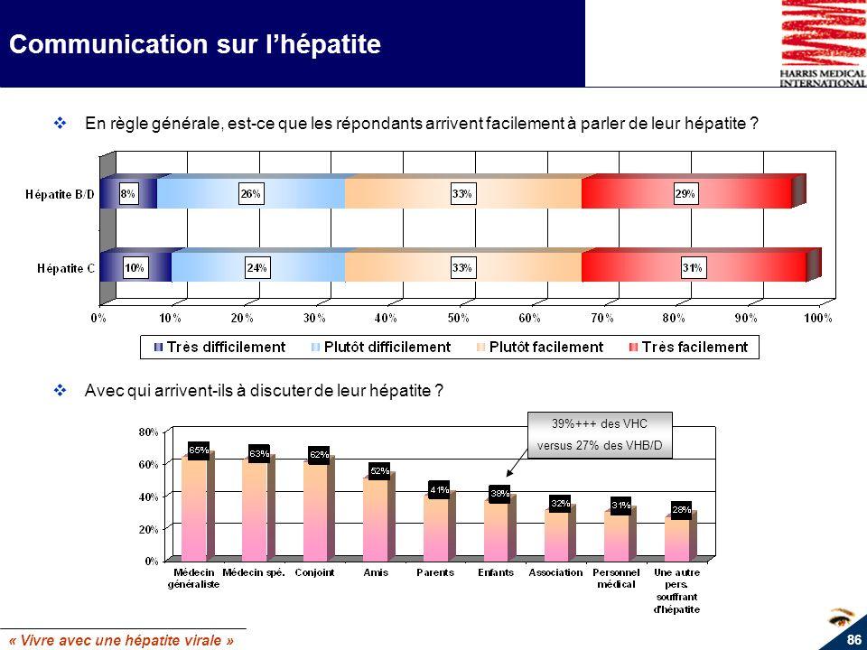 « Vivre avec une hépatite virale » 86 Communication sur lhépatite En règle générale, est-ce que les répondants arrivent facilement à parler de leur hé