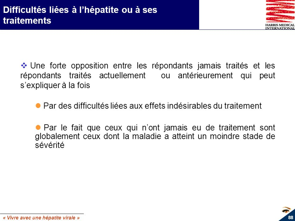 « Vivre avec une hépatite virale » 88 Difficultés liées à lhépatite ou à ses traitements Une forte opposition entre les répondants jamais traités et l