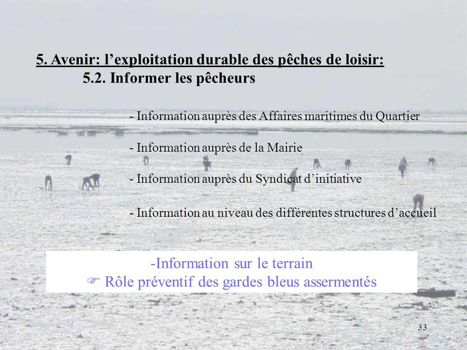 33 5. Avenir: lexploitation durable des pêches de loisir: 5.2. Informer les pêcheurs - Information auprès des Affaires maritimes du Quartier - Informa