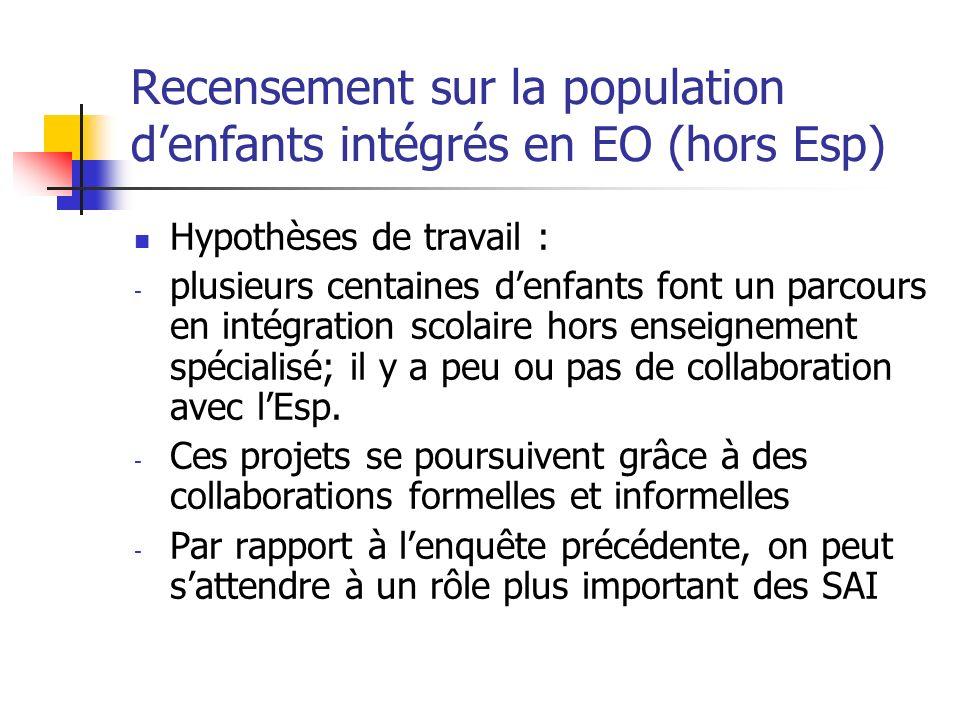 Recensement sur la population denfants intégrés en EO (hors Esp) Hypothèses de travail : - plusieurs centaines denfants font un parcours en intégratio