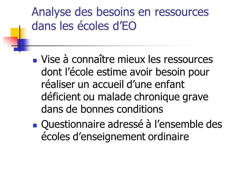 Analyse des besoins en ressources dans les écoles dEO Vise à connaître mieux les ressources dont lécole estime avoir besoin pour réaliser un accueil d