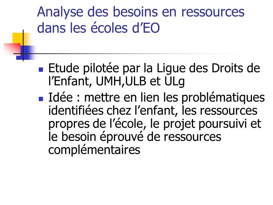 Analyse des besoins en ressources dans les écoles dEO Etude pilotée par la Ligue des Droits de lEnfant, UMH,ULB et ULg Idée : mettre en lien les probl