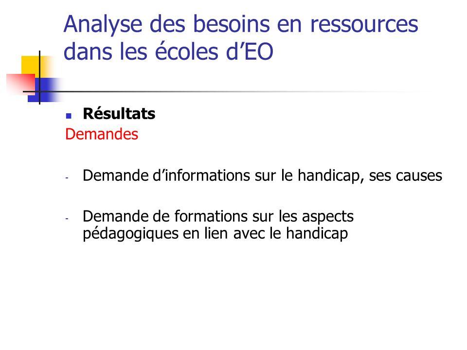 Analyse des besoins en ressources dans les écoles dEO Résultats Demandes - Demande dinformations sur le handicap, ses causes - Demande de formations s