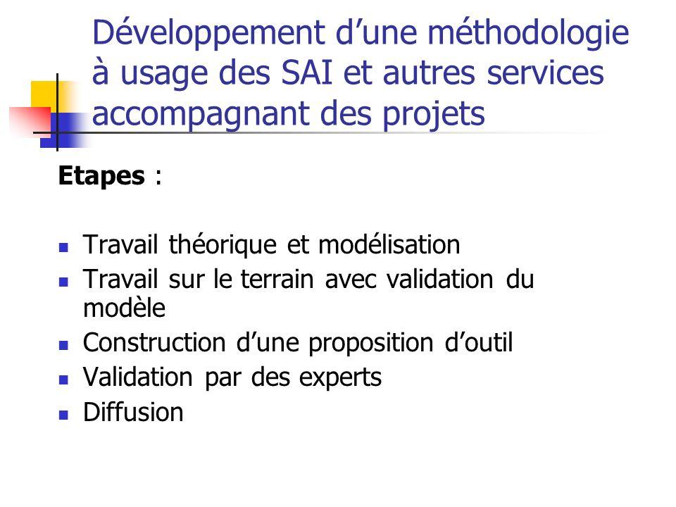 Développement dune méthodologie à usage des SAI et autres services accompagnant des projets Etapes : Travail théorique et modélisation Travail sur le terrain avec validation du modèle Construction dune proposition doutil Validation par des experts Diffusion