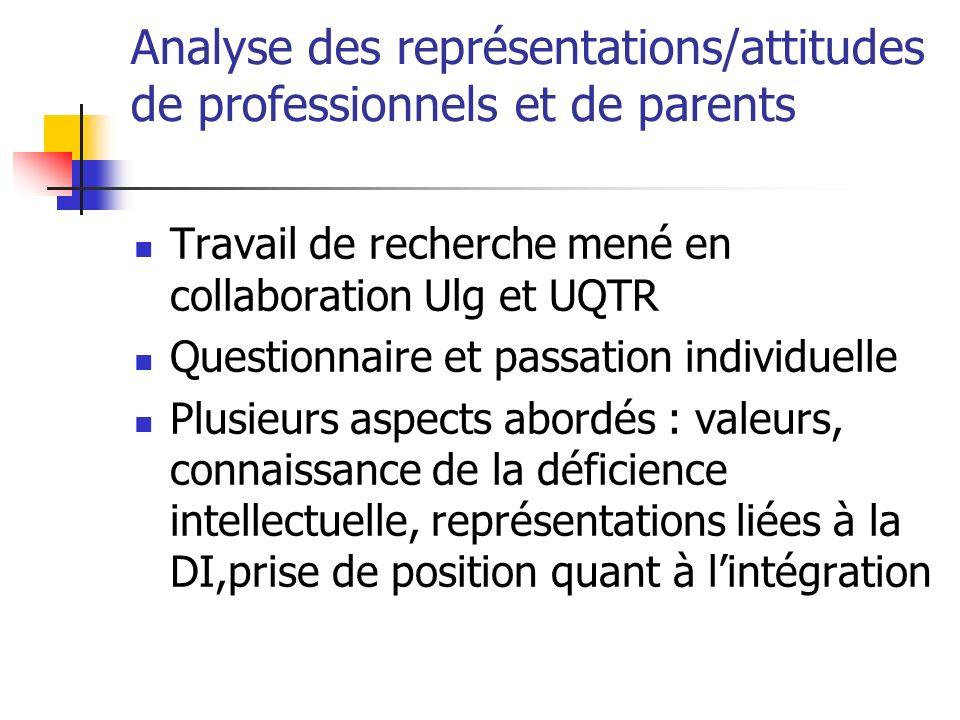 Analyse des représentations/attitudes de professionnels et de parents Travail de recherche mené en collaboration Ulg et UQTR Questionnaire et passation individuelle Plusieurs aspects abordés : valeurs, connaissance de la déficience intellectuelle, représentations liées à la DI,prise de position quant à lintégration