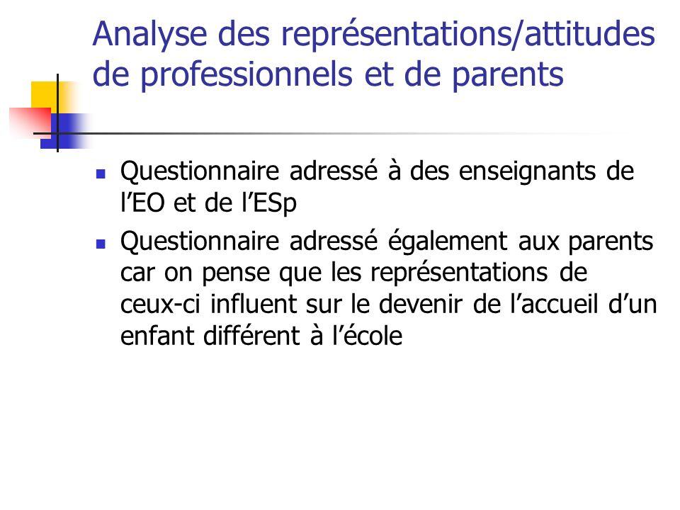 Analyse des représentations/attitudes de professionnels et de parents Questionnaire adressé à des enseignants de lEO et de lESp Questionnaire adressé