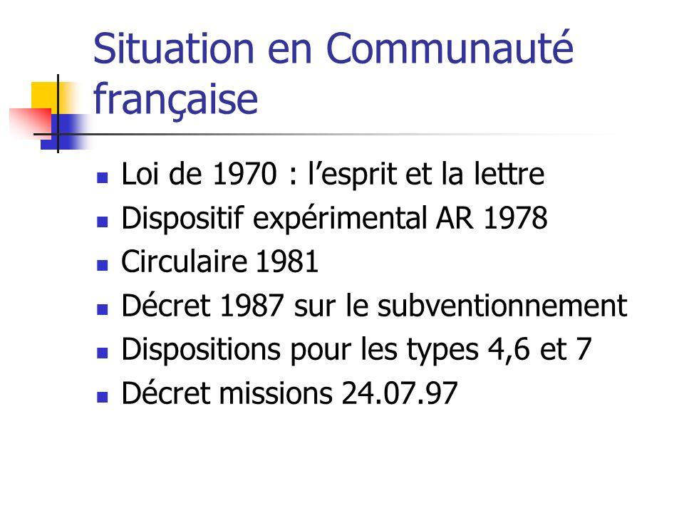 Situation en Communauté française Loi de 1970 : lesprit et la lettre Dispositif expérimental AR 1978 Circulaire 1981 Décret 1987 sur le subventionnement Dispositions pour les types 4,6 et 7 Décret missions 24.07.97