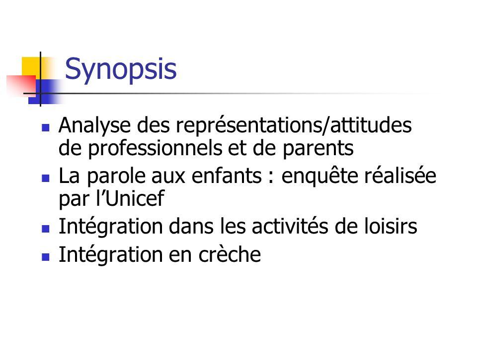 Synopsis Analyse des représentations/attitudes de professionnels et de parents La parole aux enfants : enquête réalisée par lUnicef Intégration dans l