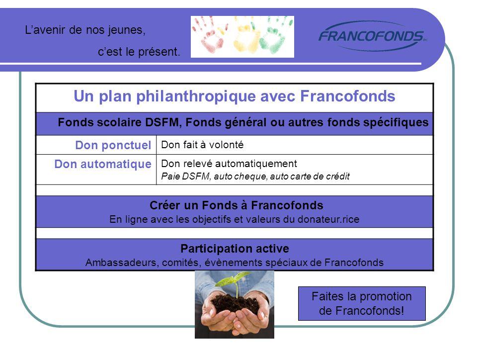 Un plan philanthropique avec Francofonds Fonds scolaire DSFM, Fonds général ou autres fonds spécifiques Don ponctuel Don fait à volonté Don automatiqu