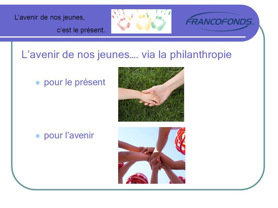 La philanthropie comprend: - les dons de bienfaisance ( en comptant et en nature ) au Canada, 11 milliards de dollars de dons en 2005 85% des canadiens* plus font des dons en argent - le bénévolat au Canada, 2 milliards dheures de bénévolat en 2004 45% des canadiens* font du bénévolat adolescents 65% font du bénévolat participation le plus élevé parmi tous les groupes dâge - le secteur au Canada est 2 ième au monde en ordre dimportance * Agés de 15 ans et plus Source: Imagine Canada Lavenir de nos jeunes, cest le présent.